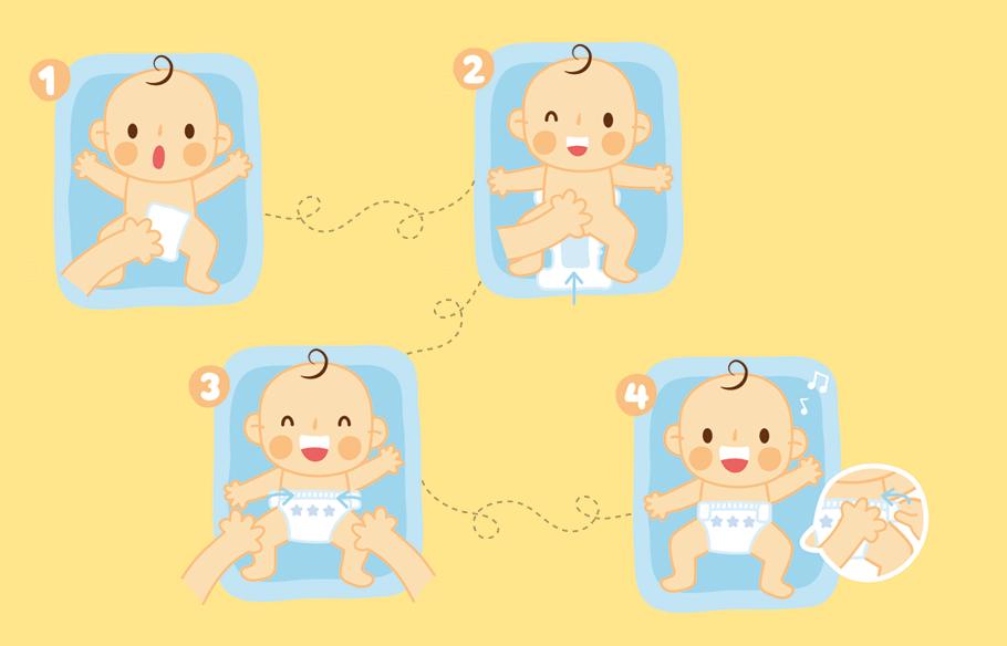 Wie wechselt man die Windel eines Babys?